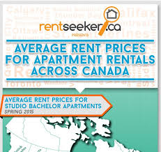 average cost of apartment 21 best rentseeker ca housing and apartment infographics images on