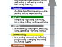What are the Importance and Benefits of  quot Critical Thinking Skills     Analogies       Critical Thinking Worksheet