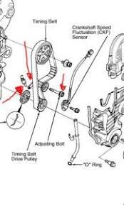2001 honda civic timing belt tensioner 1996 honda civic belt tensioner engine mechanical problem