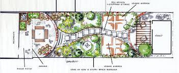 httpsipinimgcom736xb9acfab9acfa35c99f615 residential landscape
