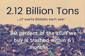 world waste facts total waste in the world the world counts