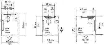 Ada Bathroom Code Requirements Ada Compliance Water Closets Ada Compliance