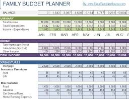 How To A Household Budget Spreadsheet Family Budget Template 10 Management Tools Inside