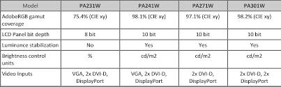 faqs for lcd desktop monitors nec display