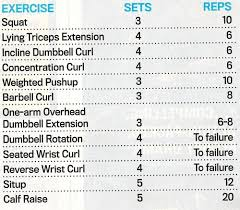 Increase Bench Press Chart Bruce Lee Workout Secrets Revealed Pop Workouts