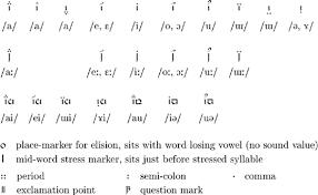 tengwar for scottish gaelic
