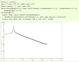 Fourier Transform Table How To Make Fourier Behave Like Fouriertransform Mathematica