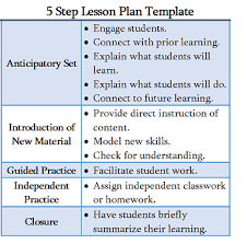 5 step lesson plan template study com