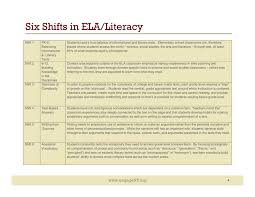 literacy u2013 ccls resources greece athena staff blog