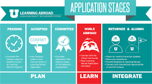 University Of Utah Help Desk Application Instructions And Definitions Learning Abroad The