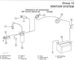 john deere octapad circuit diagram questions u0026 answers with