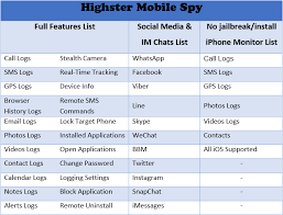 highster mobile apk highster mobile reviews rating 2018 guides pros cons