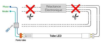 ruban led escalier comment remplacer un tube fluorescent par une led