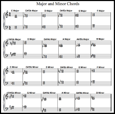 Three Blind Mice Notes For Keyboard Piano Notes For Beginners Pdf Piano Ideas