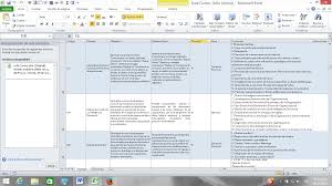 mail merge from excel excel multiple records per page directory in a mail merge