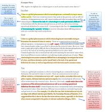 essay introduction samples writing an introduction to an essay commercial account manager good essay introduction example template sponsorship form examples legal writing faculty the university intro together introduction to essay an example of