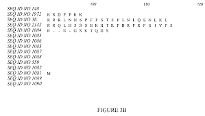 patent us7511190 polynucleotides and polypeptides in plants