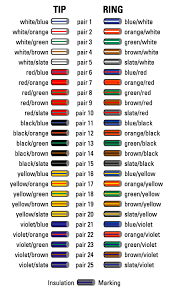 cable color code chart oh how many times bell system at t