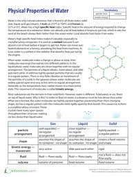 physical properties of water worksheets water and articles