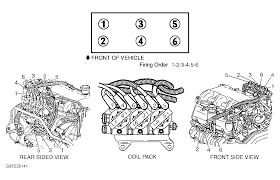 diagram for spark plug wires gooddy org