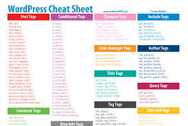 wordpress cheat sheets u0026 pdfs download
