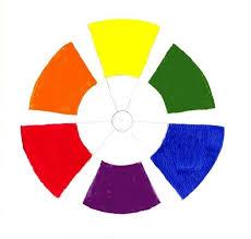 let u0027s make mud u2013 understanding u0026 mixing complimentary colors by