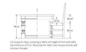 Standard Dining Room Chair Height Standard Kitchen Table Height - Standard kitchen table