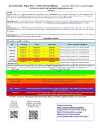 Wildfire Map In Oregon 2017 by Oregon Smoke Information Smoke Forecasts For Blanket Creek And