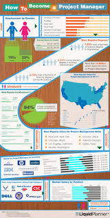 52 best project management images on pinterest business how to become a project manager infographic liquidplanner