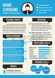 personal curriculum vitae template simplicity professional resume