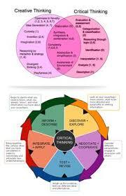 Divergent and Philosophy     NZIE