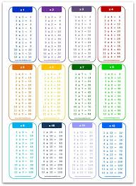 Printable Times Table Chart Printable Times Table Chart X1 A4 Size Portrait Download For