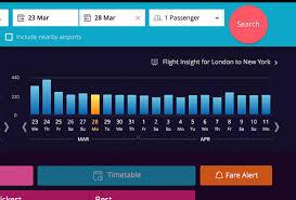 New York travel hacks images 5 free and easy travel hacks for smart travellers momondo jpg