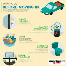 things to buy for first home checklist 12 best 1st apartment images on pinterest 1st apartment first