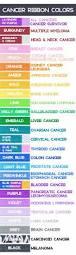 best 10 cancer ribbon colors ideas on pinterest ribbon colors
