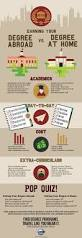 infographic should i get my degree abroad or at home goabroad com