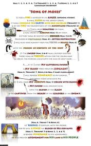 24 best book of revelation images on pinterest book of