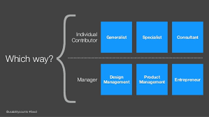 design management careers career paths of user experience