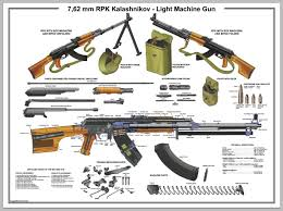 498 best 枪支 images on pinterest firearms weapons guns and