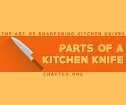 what are the different parts of a kitchen knife