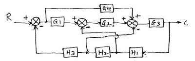 principles of control systems question paper may 2016