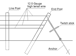 Growing Grapes Trellis Grape Trellis Usage And Guidelines
