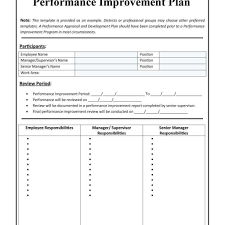 improvement report template 41 free performance improvement plan templates exles free
