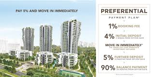 properties for sale singapore