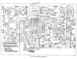 72 chevy fuse box diagram 72 wiring diagrams instruction