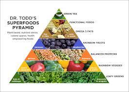 superfood diet success top superfoods dr tood pesek