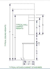 kitchen wall cabinets dimensions kitchen wall cabinet height paulbabbitt