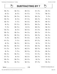 17 best subtraction worksheets images on pinterest different