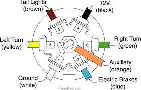 wiring diagram wiring diagram for 7 pin rv plug trailer