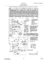crosley dryer wiring diagram wiring diagram shrutiradio